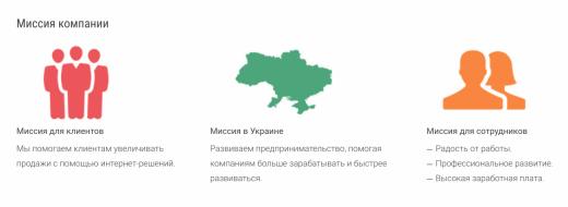 Prodex.ua